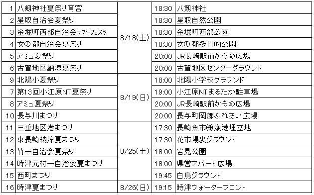 natumaturi18-2.JPG